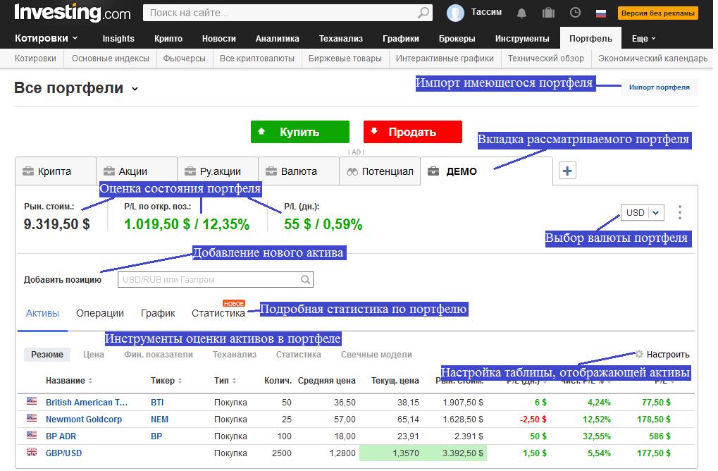 сервис для ведения инвест портфелей, инвестиционные портфели, мониторинг инвестиционного портфеля